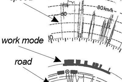 Bmw E39 Fuse Box Diagram likewise Fuse Box E53 X5 additionally Bmw 335i Fuse Box Diagram further Car Radio Wiring Diagram Lexus Pdf together with 2000 Bmw Z3 Engine Diagram. on wiring diagram bmw e53