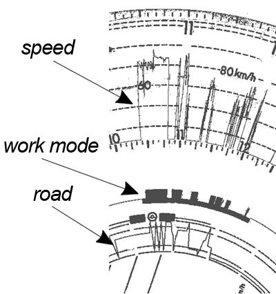 How to read diagrams of tachograph discs tachographs discs tachograph disc diagram wnt1 ang 1 ccuart Choice Image